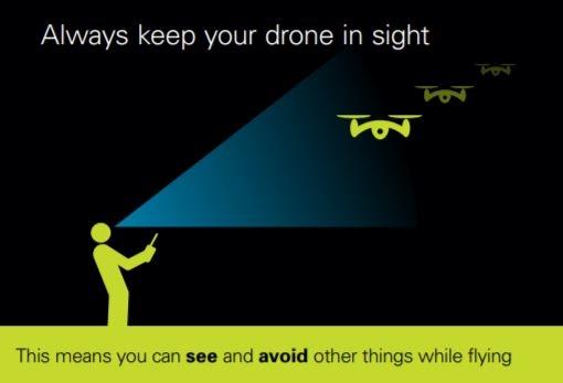 Drone Code 1