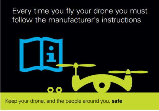 Drone Code 3